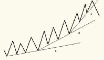 паттерн складной метр